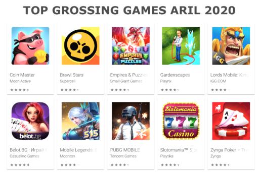 top grossing games april 2020 techforpc